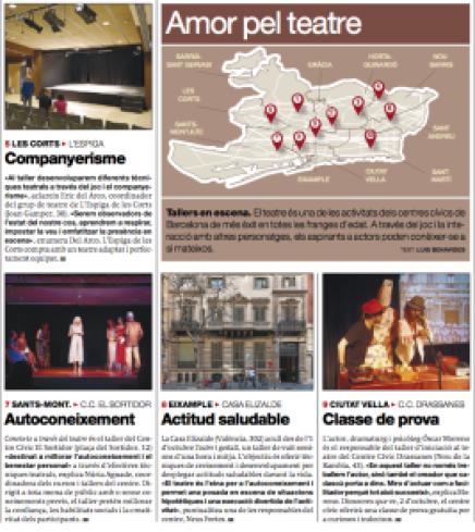 taller de teatre per l'autoconeixmenet de barcelona gestalt