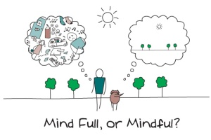 Mindfulness aqui ahora gestalt