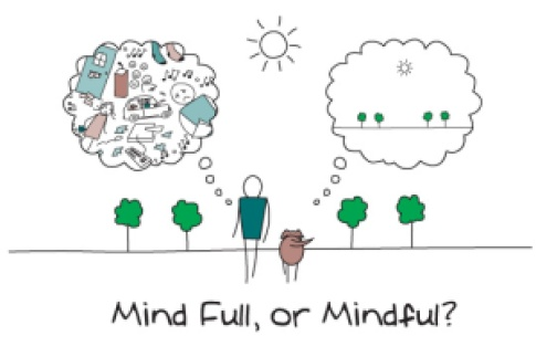 Mindfulness terapia gestalt barcelona
